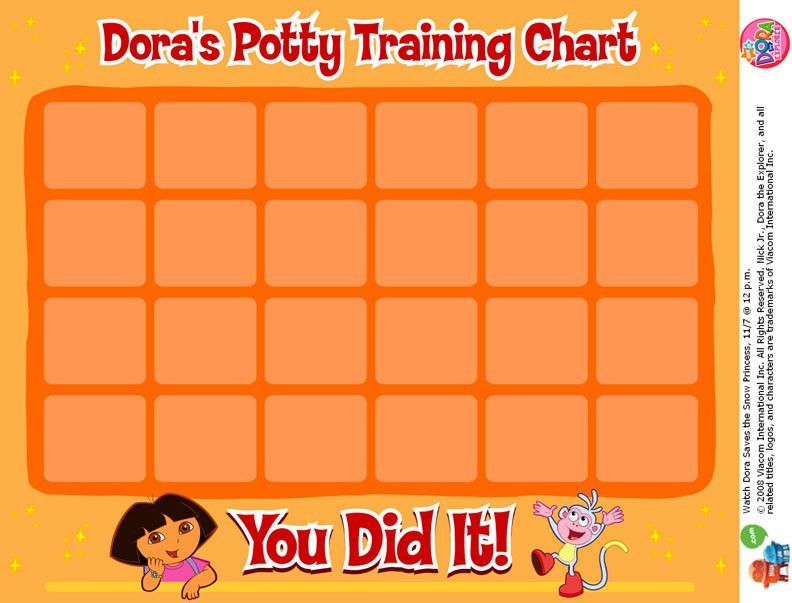 Dora's Potty Training Chart by Nick Jr. | Potty Training Concepts