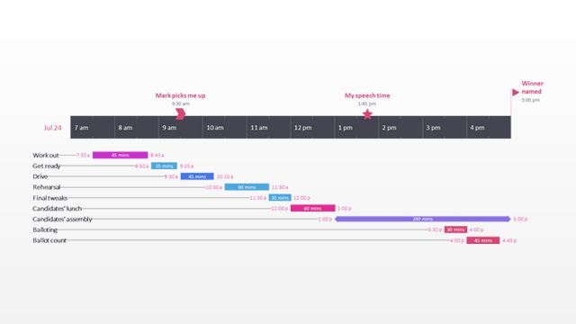 Office Timeline: PowerPoint template - Free Timeline Templates