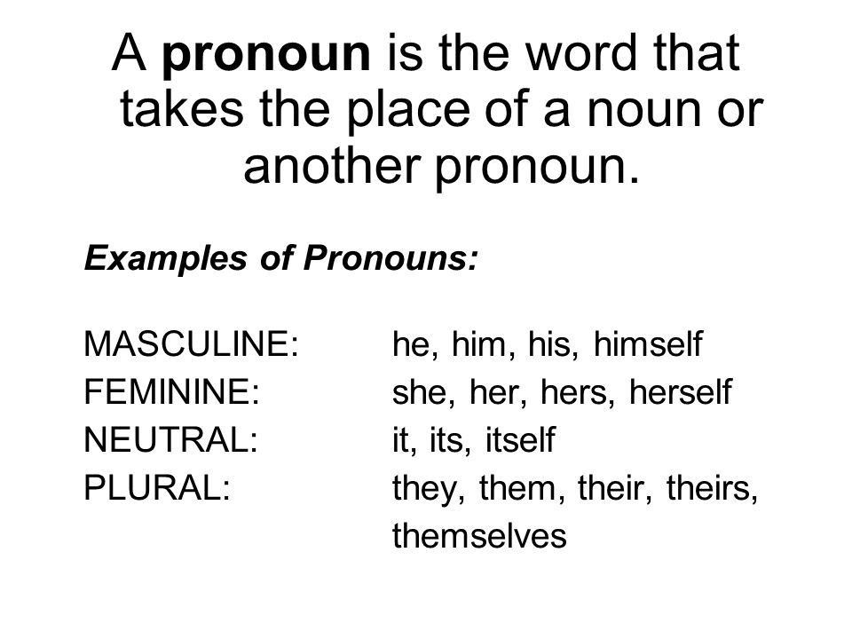 Pronoun/Antecedent Agreement - ppt video online download
