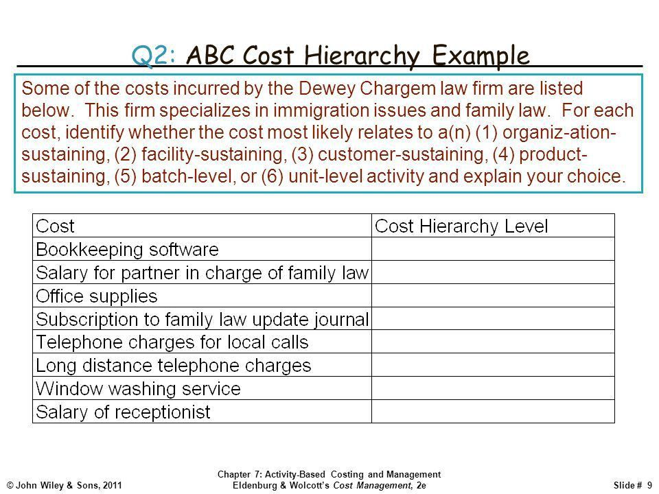 John Wiley & Sons, 2011 Chapter 7: Activity-Based Costing and ...