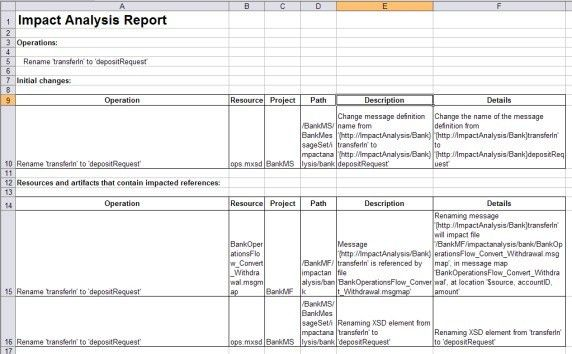 Business Impact Assessment Template. business impact analysis ...