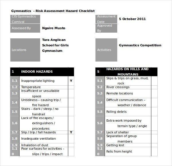 Sample Risk Assessment Forms - 10+ Free Documents in PDF, Word