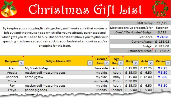Christmas Gift Shopping List Template – Set budget, track your ...