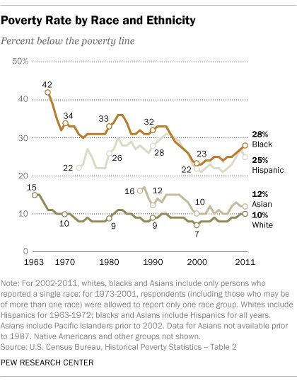 """King's """"I have a dream"""" speech, by the numbers 
