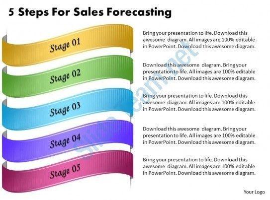 Sales Forecast Presentation Template | websitepresentation.com