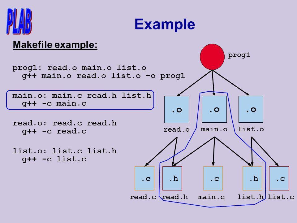 Compilation & linkage.h read.h.c read.c.c main.c.c list.c.h list.h ...