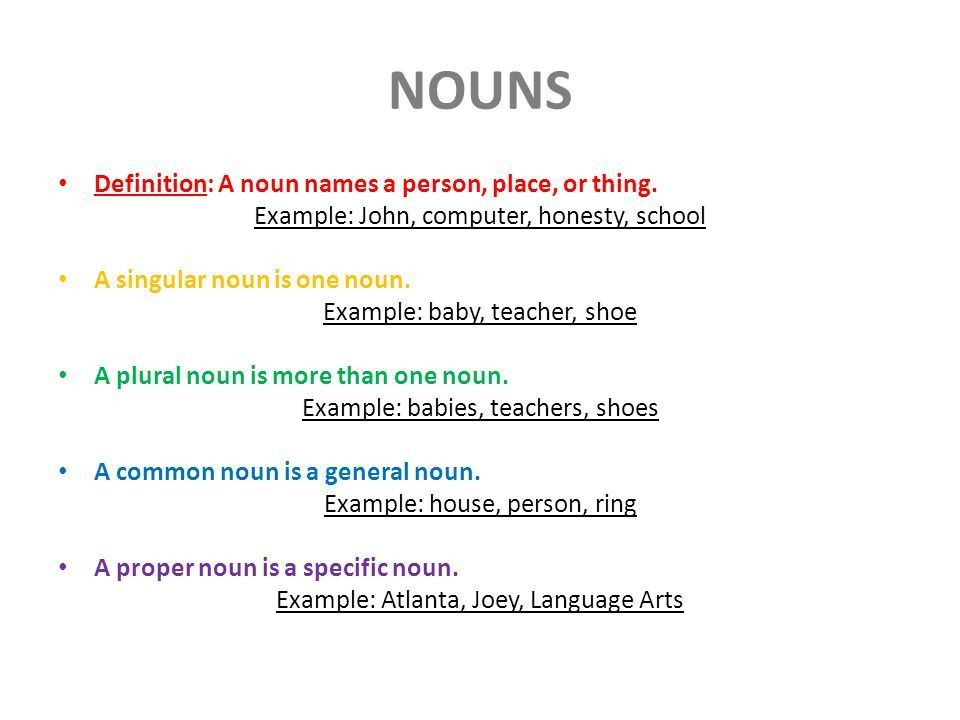 PARTS OF SPEECHPARTS OF SPEECH. NOUNS Definition: A noun names a ...