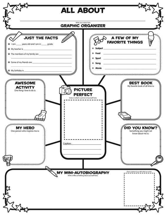 Graphic Organizer Posters: All-About-Me Web (Grades 3-6 ...