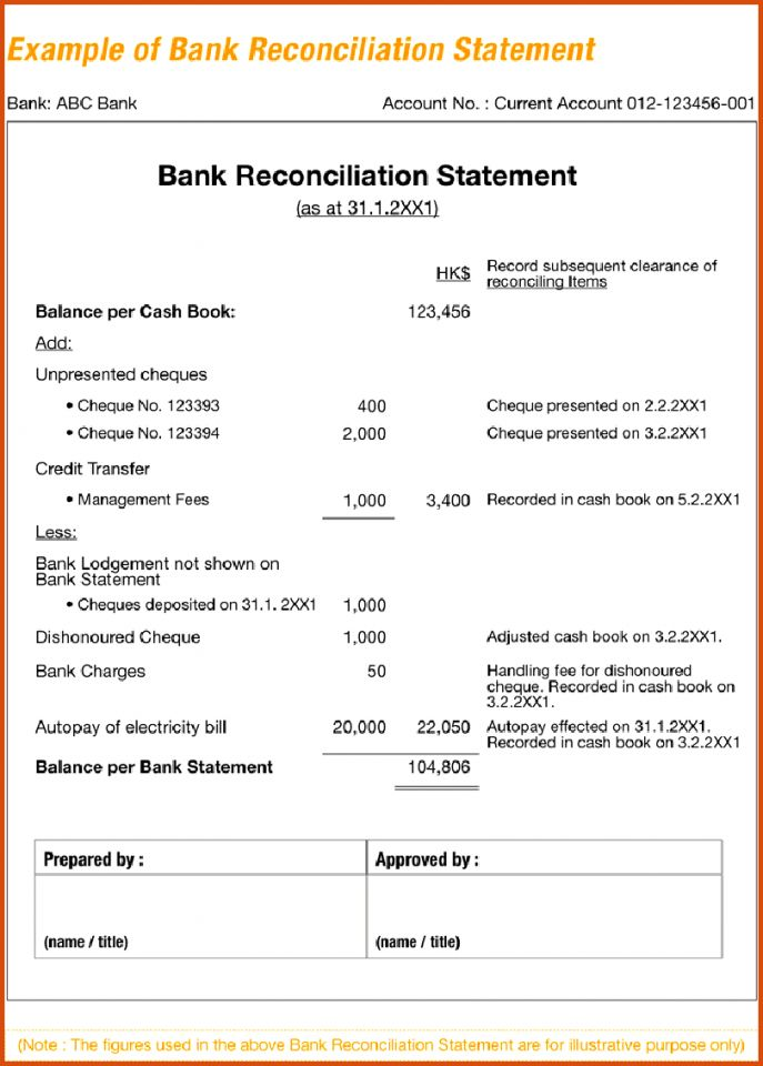 Symbols : Remarkable Bank Reconciliation Form Sop Example .