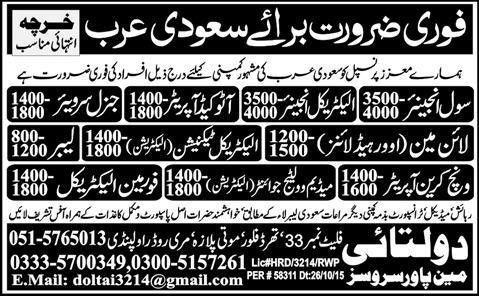Job Opportunities in Saudi Arabia Electrical Engineer, Civil Engineer
