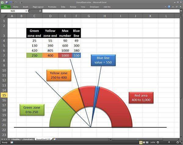 Excel Chart Template – 33+ Free Excel Documents Download | Free ...
