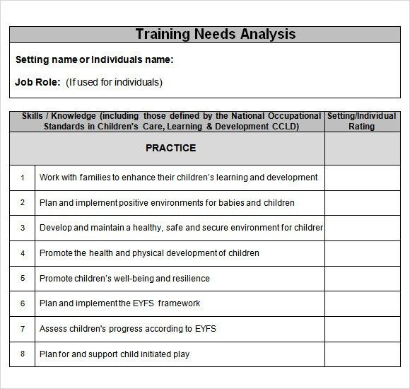 Needs Analysis. Tna Process Training Needs Analysis Training Needs ...