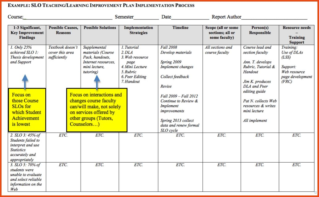 Performance Improvement Plan Template.performance Improvement Plan ...