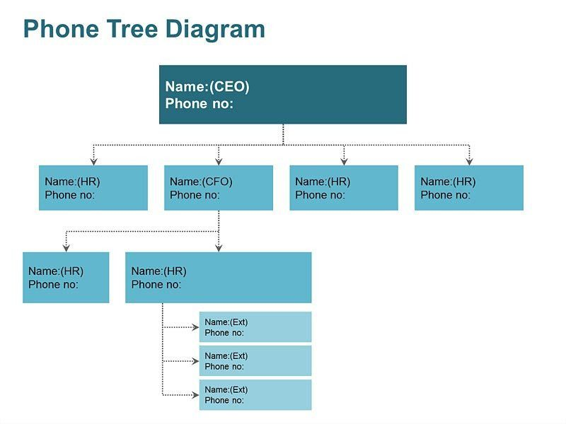 8 Best Images of Phone Tree Diagram Template - Phone Tree Chart ...