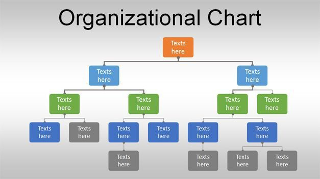Organizational Change Management Slide Design with Org Chart ...