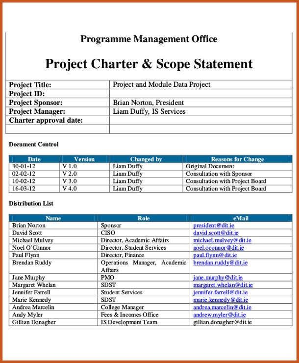 project charter template | sop example