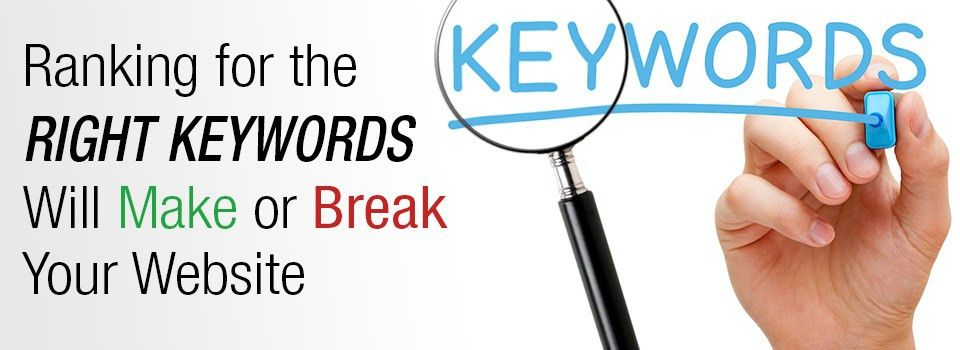 Keyword research service provider website | Iwebnext