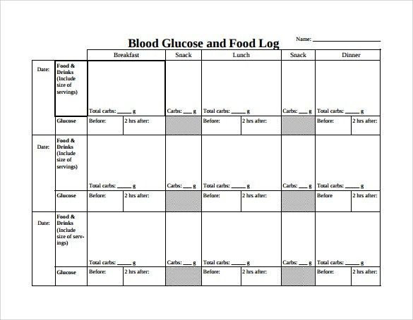 Blood Sugar Log Template. Blood Glucose And Food Log Template Food ...