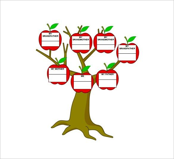 3 Generation Family Tree Template – 10+ Free Sample, Example ...