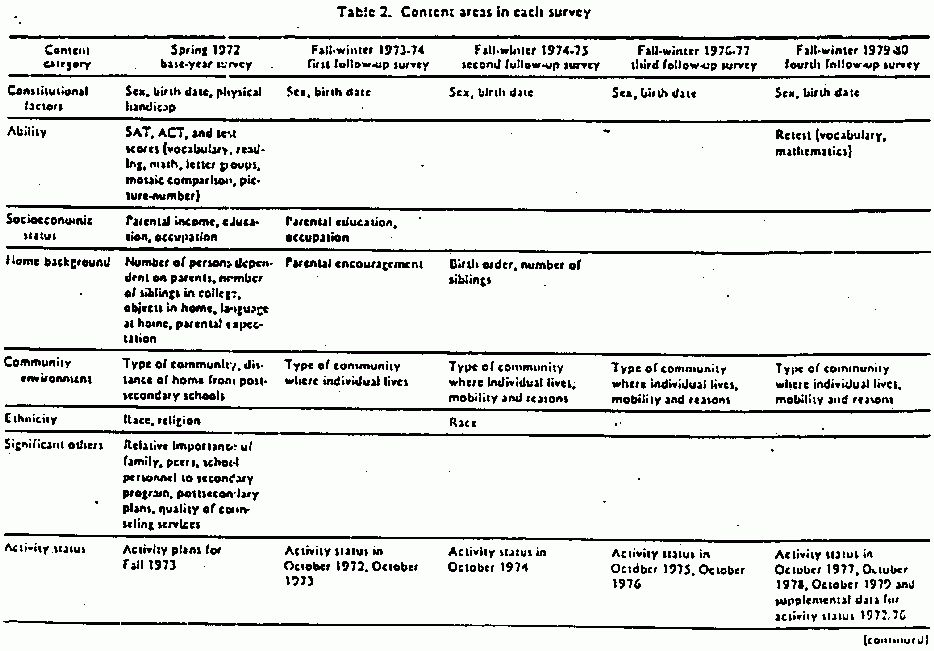 Case study report format sample