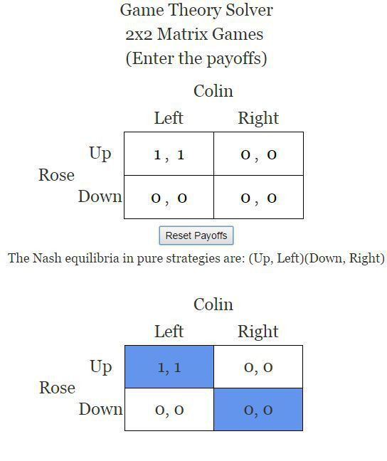 Game Theory Solver. 2x2 Matrix Games. Nash equilibrium example ...