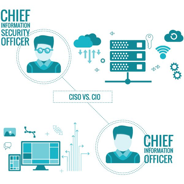 How to Become a Chief Information Security Officer (CISO)