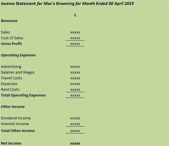 Income Statement Example 2 - MacsFinance