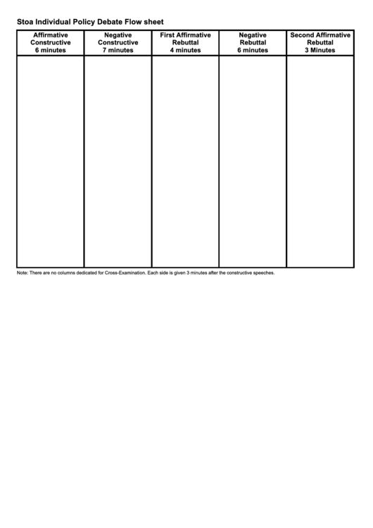 Debate Flow Chart Template. butera bdk1 debates. how to make the ...