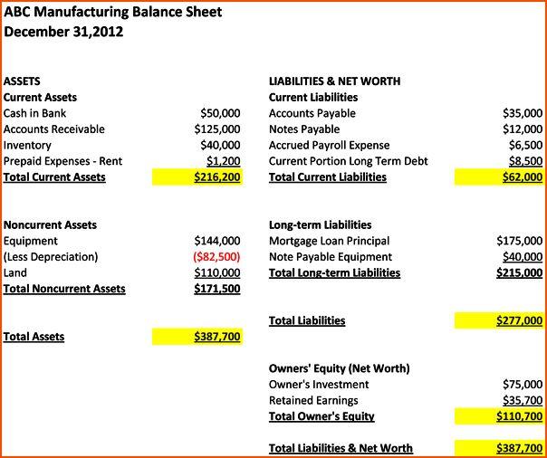 6+ balance sheet sample - bookletemplate.org