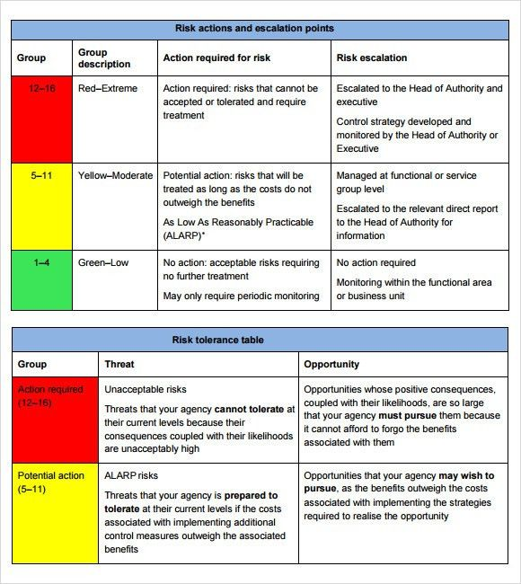 Sample Risk Assessment Template - 10+ Free Documents in PDF, Word