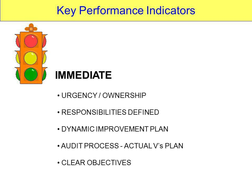 Performance Improvement Plan Definition, safetymatters: nuclear ...