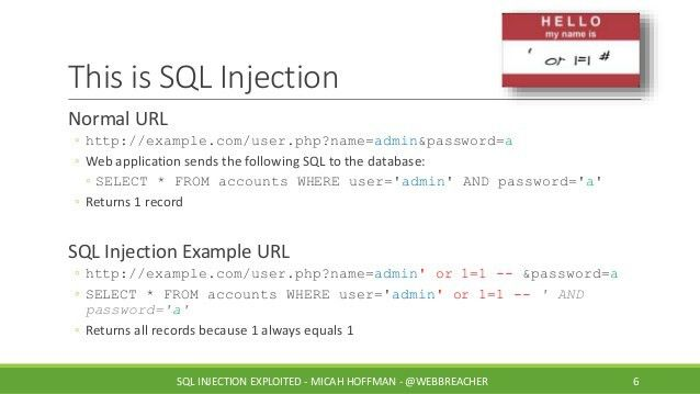 SANS @Night Talk: SQL Injection Exploited