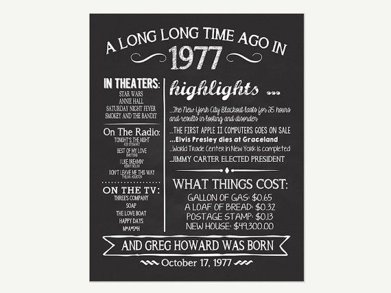 1977 Printable 40th Birthday or Anniversary by shopmarigoldlane ...
