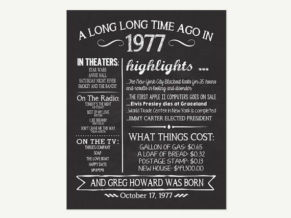 1977 Printable 40th Birthday or Anniversary by shopmarigoldlane ...