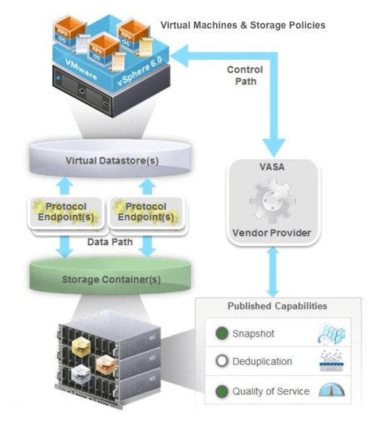 VMware Hands-on Labs - HOL-1827-01-HCI