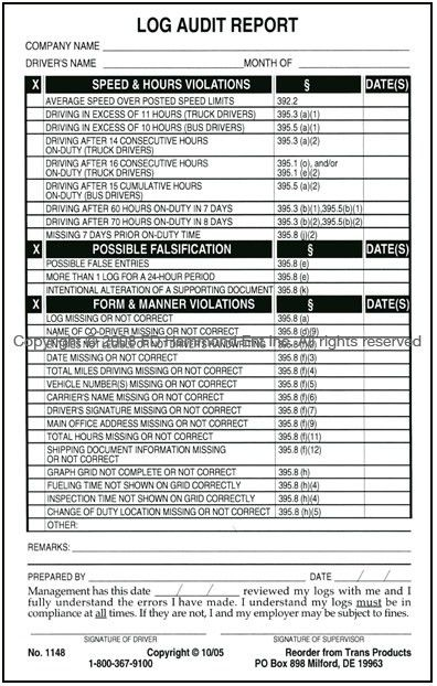 Log Audit Report Form – No. 1148