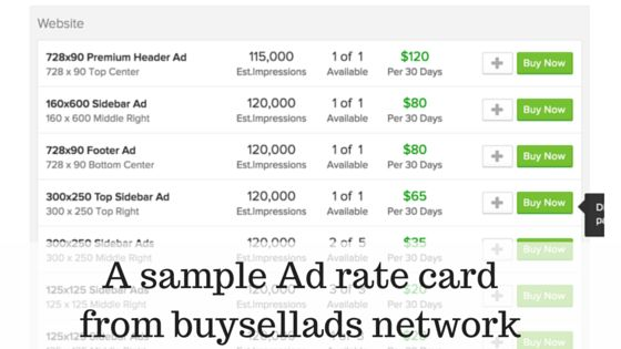 How do websites make money? | FastWebStart