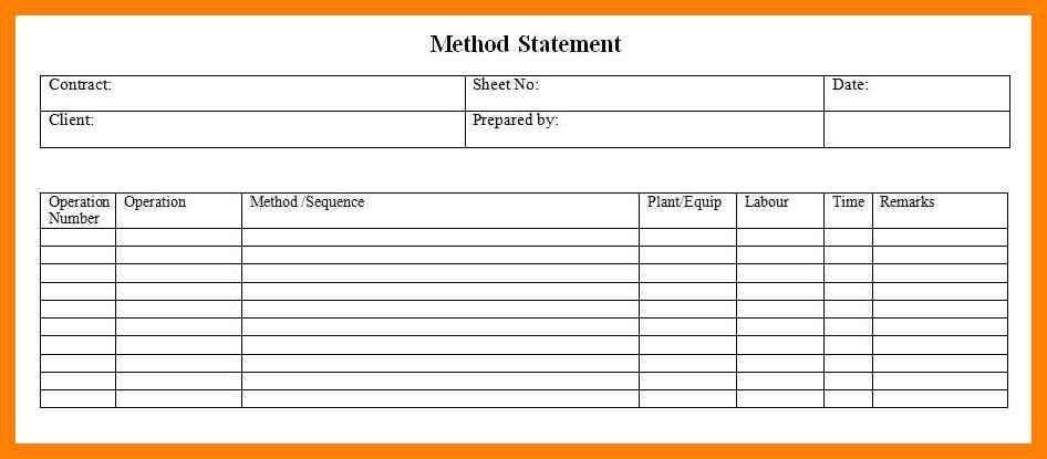 7+ method statement examples   intern resume