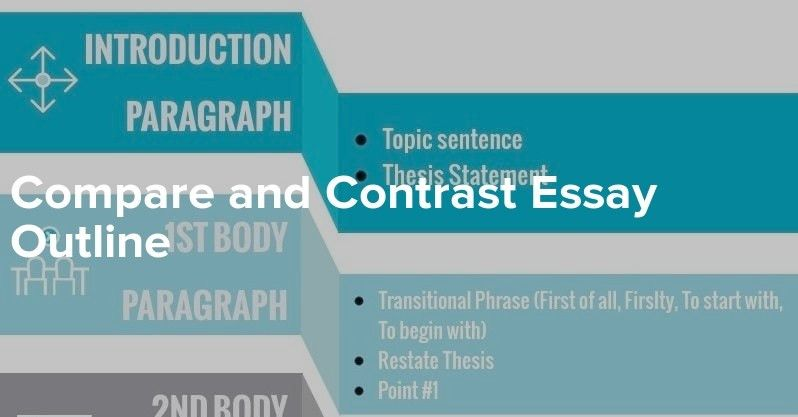 Guidelines for Writing a Compare and Contrast Essay | ABC Essays.com