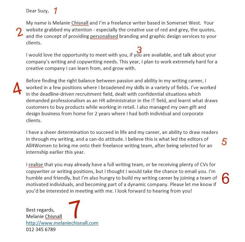 how to write an effective cover letter writing effective cover. cv ...