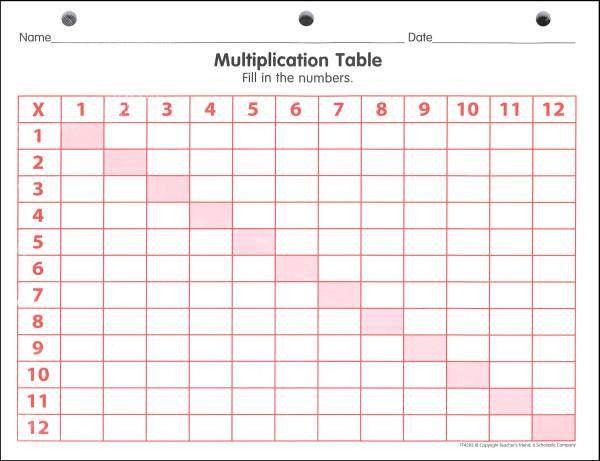 Printable blank Multiplication Chart to 12 | Multiplication Grid ...