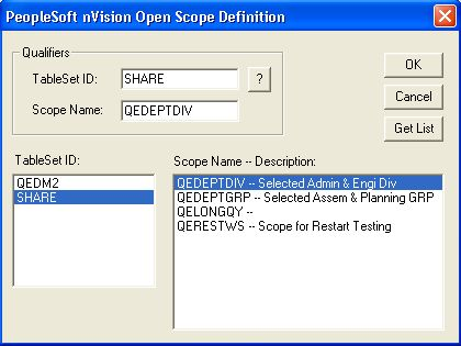 Working With Existing Scopes
