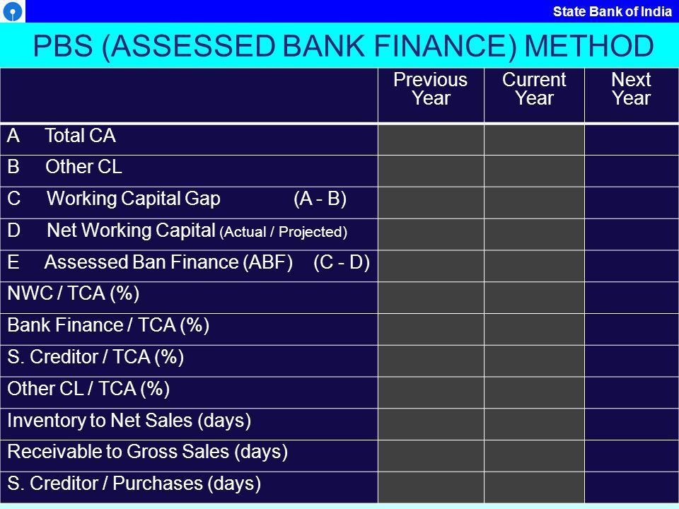 WORKING CAPITAL ASSESSMENT. - ppt video online download