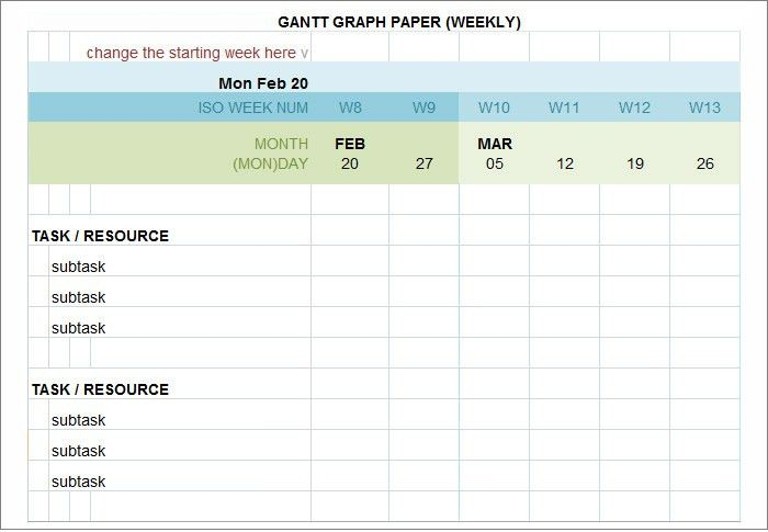 Gantt Chart Template - 5 Free Excel, PDF Documents Download | Free ...