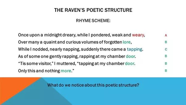 What is the external rhyme scheme for the raven? - Quora