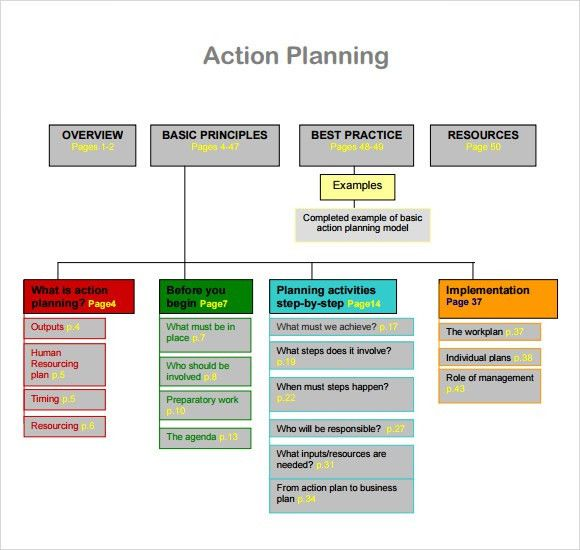 Cool Business Action Plan Template Sample with Chart Tree in Multi ...