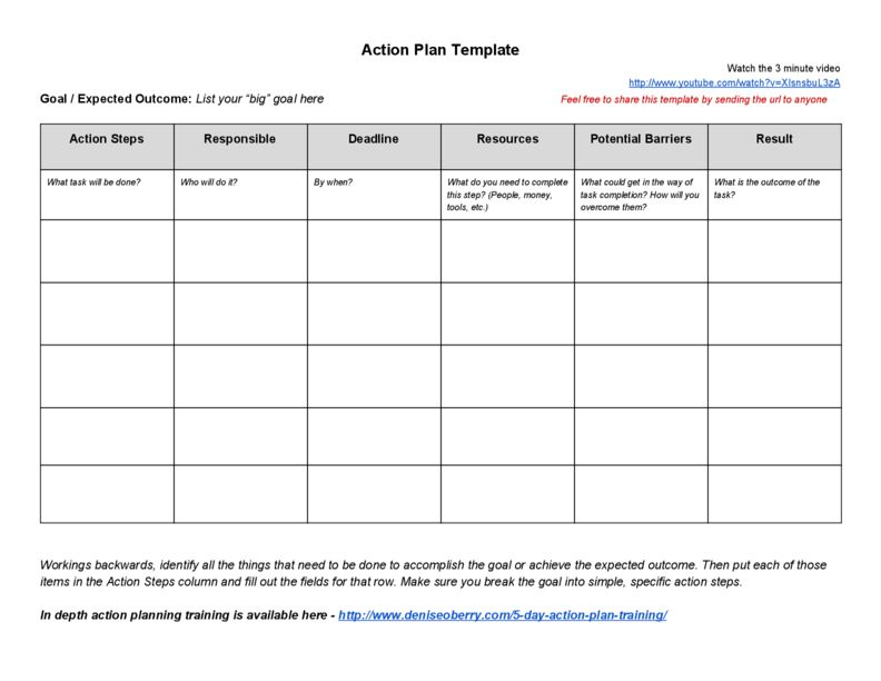 Action Plan Template | LegalForms.org