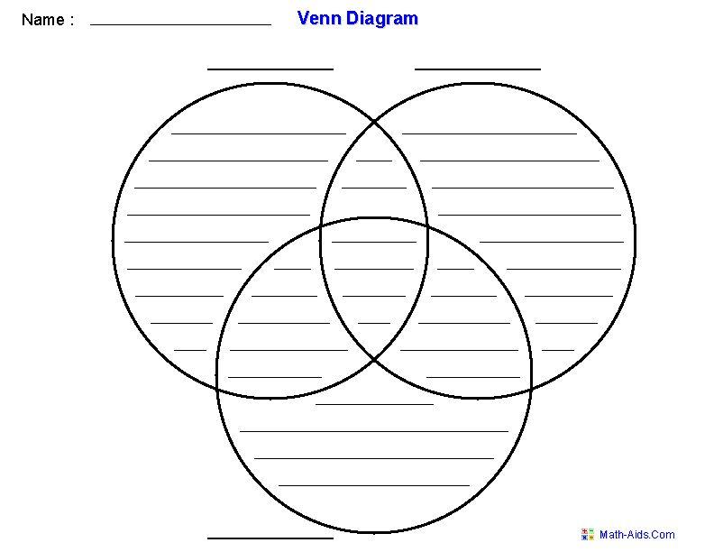 Venn Diagram Worksheets | Dynamically Created Venn Diagram Worksheets