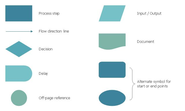 Design elements - Process flowchart | Design elements - HR ...
