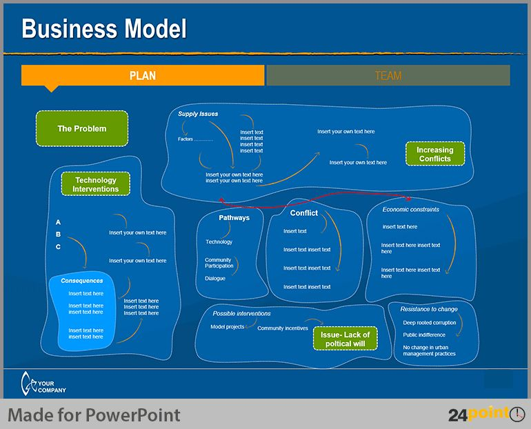 venture capital presentation template ten slides for your venture ...